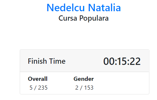 Bucharest International 10 K - cursa populara - Natalia Nedelcu