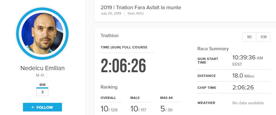 Fără Asfalt la Munte 2019 - cifre Emilian Nedelcu