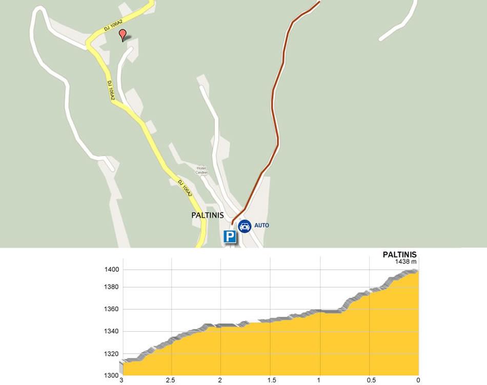 Turul Ciclist al Sibiului - ultimii 3 km etapa II