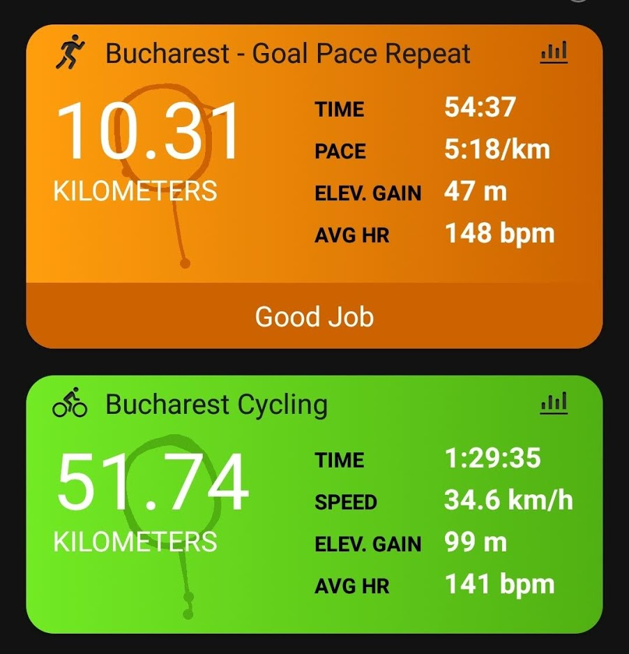 Antrenament de triatlon brick - Arena Națională