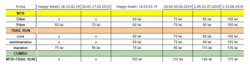 Maratonul Olteniei 2019 - taxe de participare