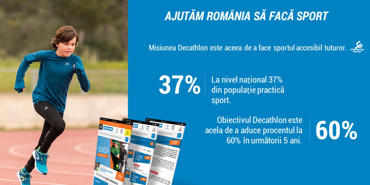 Romani sport anul 2018 - cifre Decathlon